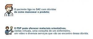 SAC e PSP - adesão ao tratamento